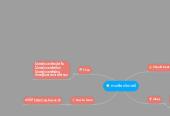 Mind map: การเลือกวิชาเสรี