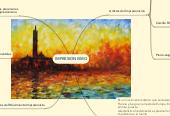 Mind map: IMPRESIONISMO