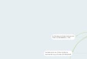 Mind map: FIFA Federación internacional de futbol asociado
