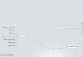 Mind map: Mapa mental Modelo Pedagógico Raul Bladiir