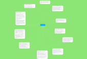 Mind map: Pedagogíco