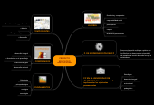 Mind map: PROYECTOEDUCATIVOINSTITUCIONAL