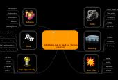 "Mind map: Actividades que se realizo a ""DeliciaJerezana"""