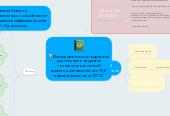 Mind map: Исследовательско-творческаядеятельность на урокахтехнологии как способразвития познавательных УУДв рамках реализации ФГОС