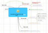 Mind map: I inserted an image and a link