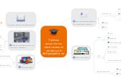 Mind map: Учебные дисциплины, охватывающие профессию Веб-разработчик