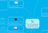 Mind map: Pensamiento pedagogico institucional (PPI) de la universidad de pamplona