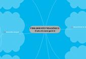 Mind map: PENSAMIENTO PEDAGÓGICO(Carta de navegación)