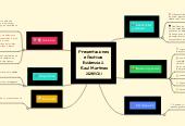 Mind map: Presentaciones efectivas Evidencia 2 Raul Martinez 2638021