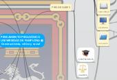 Mind map: PENSAMIENTO PEDAGÓGICO UNIVERSIDAD DE PAMPLONA Constructivista, crítico y social