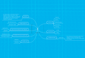 Mind map: pagina web