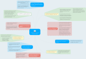 Mind map: Construyamos una nueva y mejor Universidad