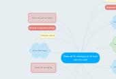 Mind map: Metode Pembelajaran Kreatif dan Inovatif