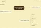 Mind map: OSMANLI ANAYASALGELİŞMELERİ