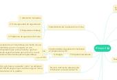Mind map: Bloque 2