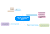 Mind map: Ways That I Practice to Make Sure My Brain Works Properly