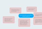 Mind map: Funciones básicas que realiza elsistema operativo