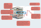 Mind map: Lead Autores y Tipos