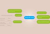 Mind map: Desarrollo social