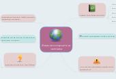 Mind map: Влияние интернета начеловека