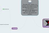 Mind map: Электронный учебник- этоспециальное устройство либопрограммное обеспечение,используемое вобразовательном процессе изаменяющее собойтрадиционный бумажныйучебник.