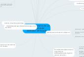 Mind map: LA IMPORTANCIA DE LAEVALUACIONENSISTEMAS VIRTUALES