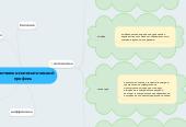 Mind map: Естественно-математическийпрофиль