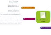 Mind map: El análisis del discurso ydel texto