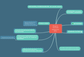 Mind map: Proyecto  Curricular Institucional  (PCI).
