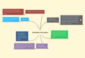 Mind map: Estadistica Desciptiva