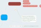 Mind map: Le numérique à Balzac