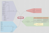 Mind map: Alvo: UNICAMP http://www.unicamp.br/