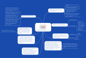 Mind map: TIPOS DE CÁNCER