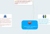 Mind map: pensamiento pedagogicounipamplona