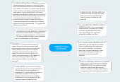 Mind map: CIENCIA Y VIDA