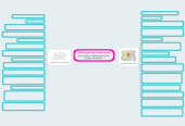 """Mind map: """"Diferencias que existen entre los mapas conceptuales y los mapas mentales"""""""