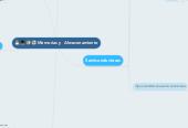 Mind map: Memorias y Almacenamiento