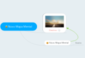 Mind map: Novo Mapa Mental