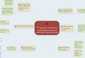 Mind map: Unidad 2: Diferentes manifestaciones de las relaciones interpersonales