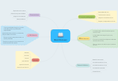 Mind map: María Montessori