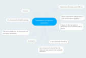Mind map: helenismo,cinismo e
