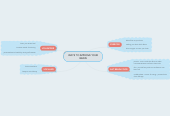Mind map: WAYS TO IMPROVE YOUR BRAIN