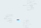 Mind map: SensCritique