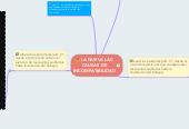 Mind map: LA NUEVA LAC CAUSAS DE INCOMPATIBILIDAD