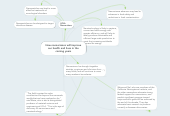Mind map: How nanoscience will improve our health and lives in the coming years