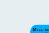Mind map: Mecanismos de la ventilación pulmonar