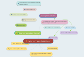 Mind map: Why can't teens REALLY learn?