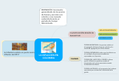 Mind map: LA INFLACIÓN EN