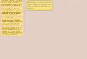Mind map: PROMOCIÓN DE LA TIENDA Y MARKETING ONLINE