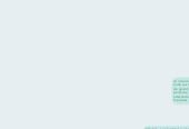 Mind map: Ley General para la Prevención y Gestión Integral de los Residuos y su Reglamento